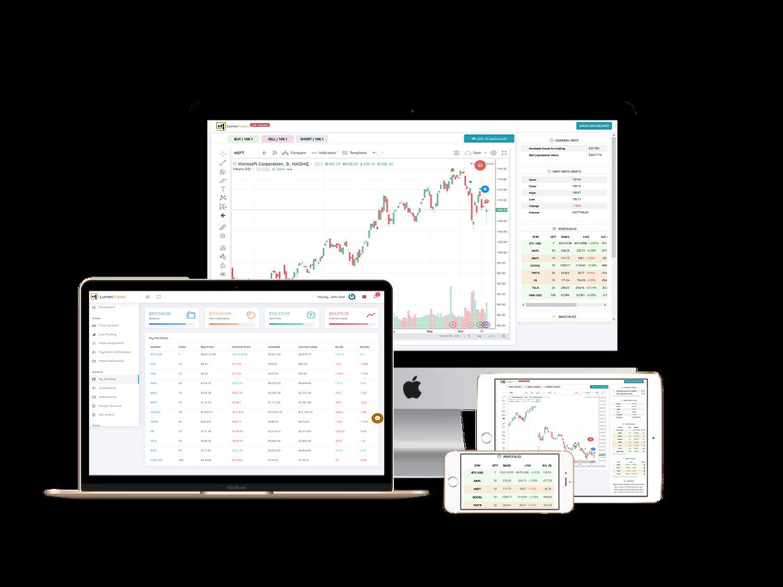 Online forex platform